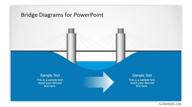 Bridge Diagram Slide