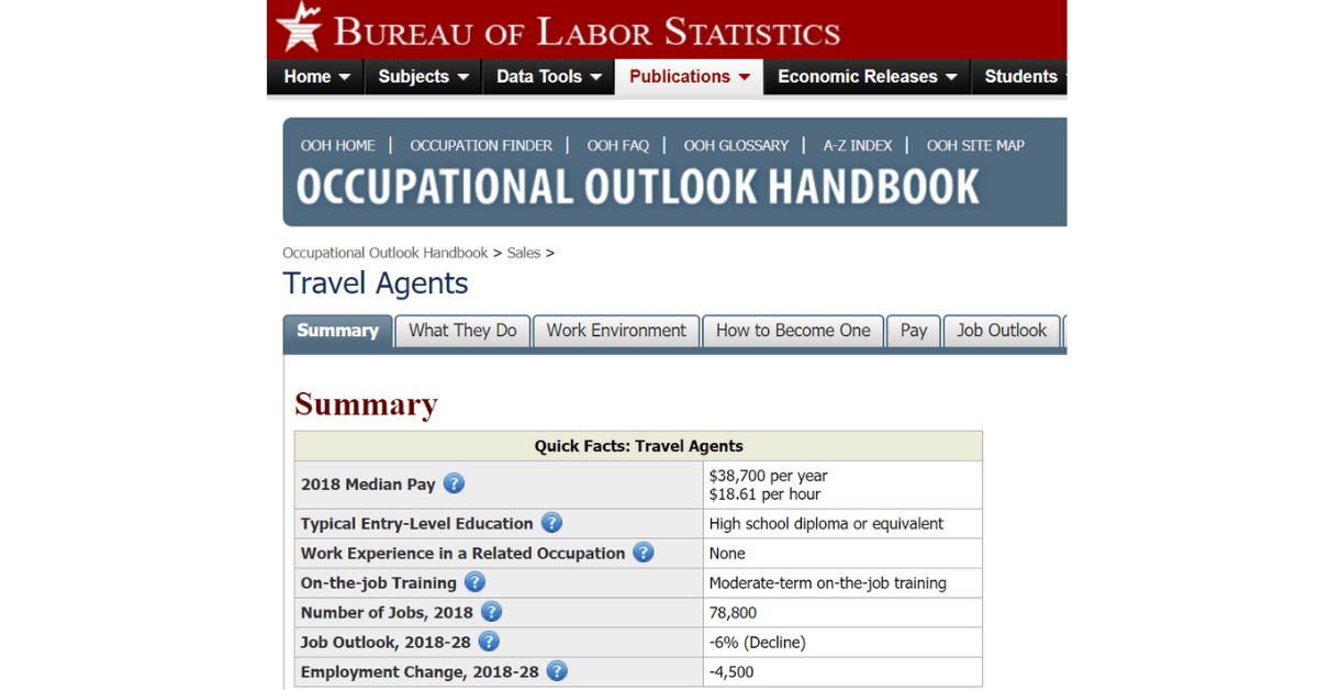 Bureau of Labor Statistics - Online Travel Agent Earnings