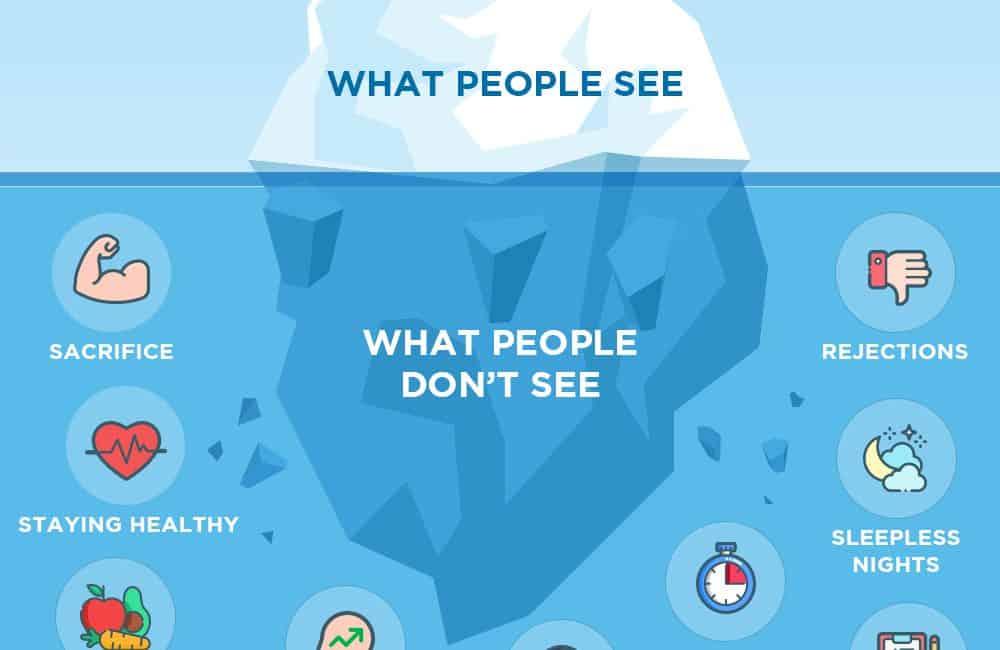 Success is like an Iceberg