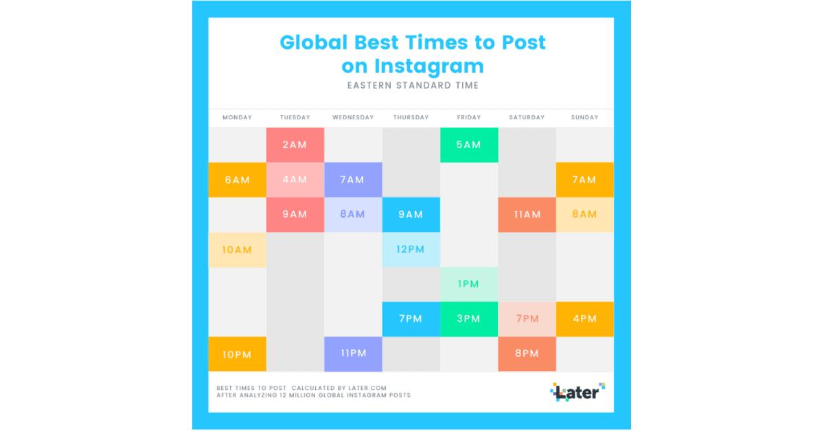 Instagram - Case Study