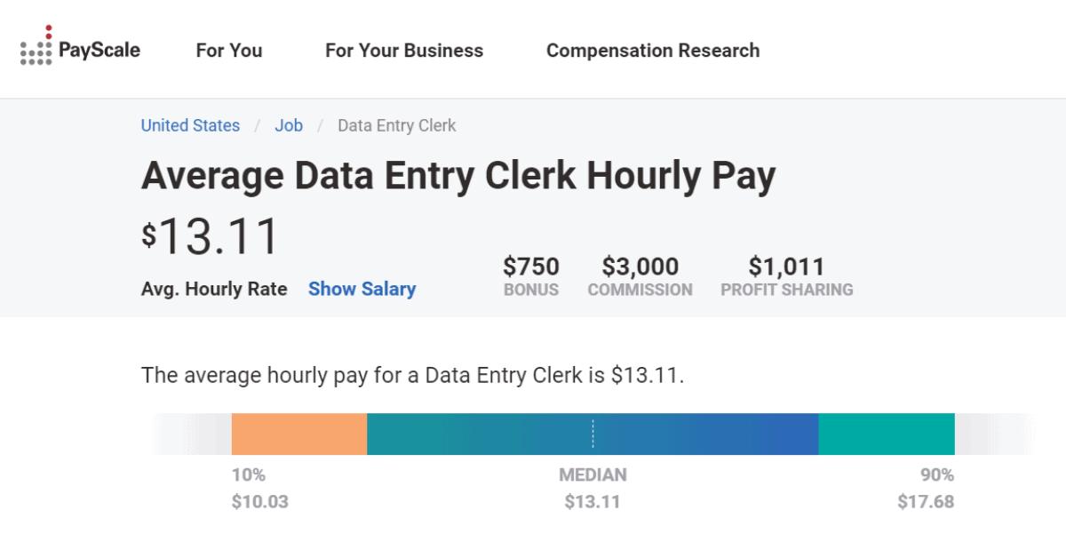 Payscale - Stipendio di inserimento dati