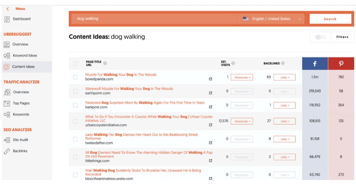 Ubersuggest - Content Ideas