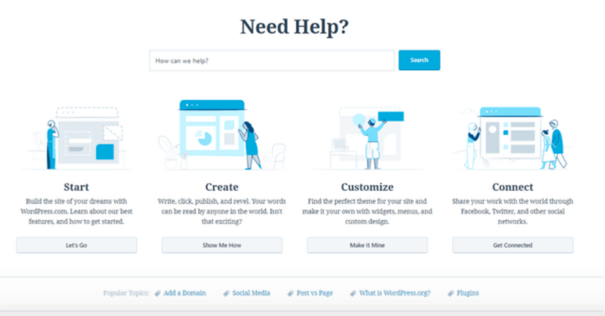 WordPress - Help and Support