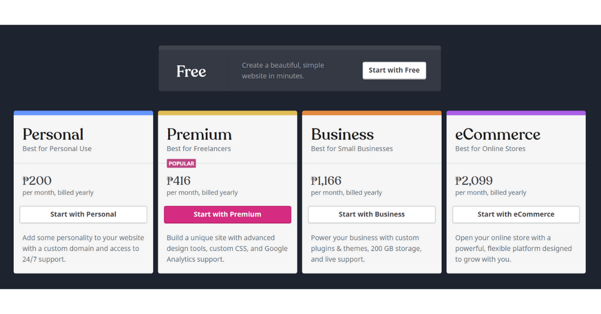 WordPress - Piani e amp; Prezzi