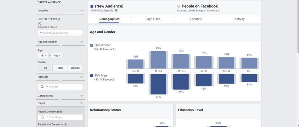 facebook audience research