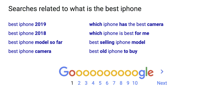 Risultati di ricerca correlati a Google